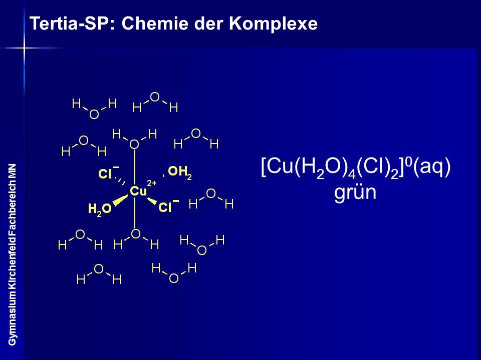 [Cu(H2O)4(Cl)2]0(aq) grün